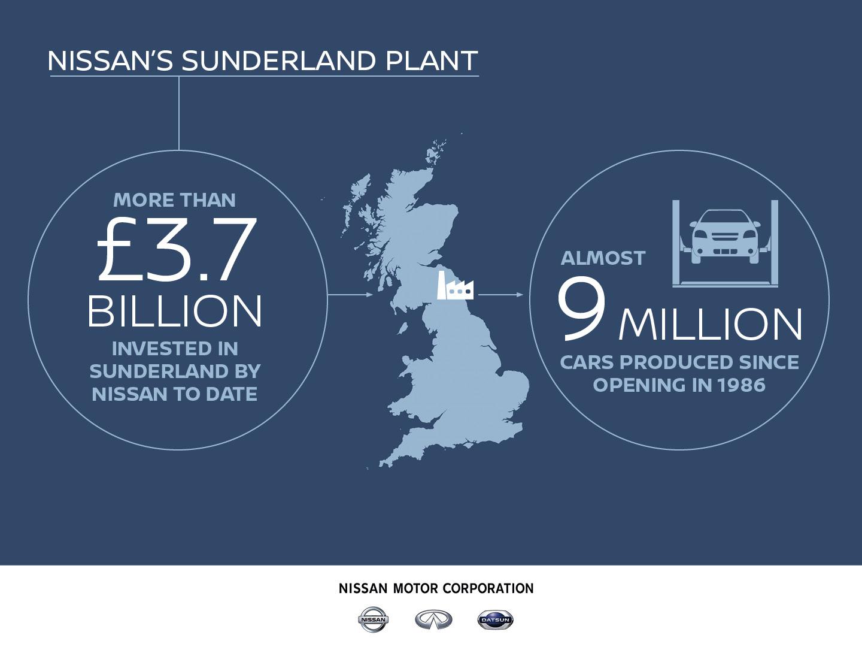 Image Courtesy of Nissan GB