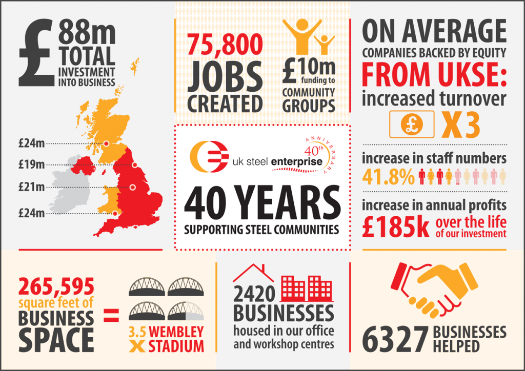 ukse-40years-infographic